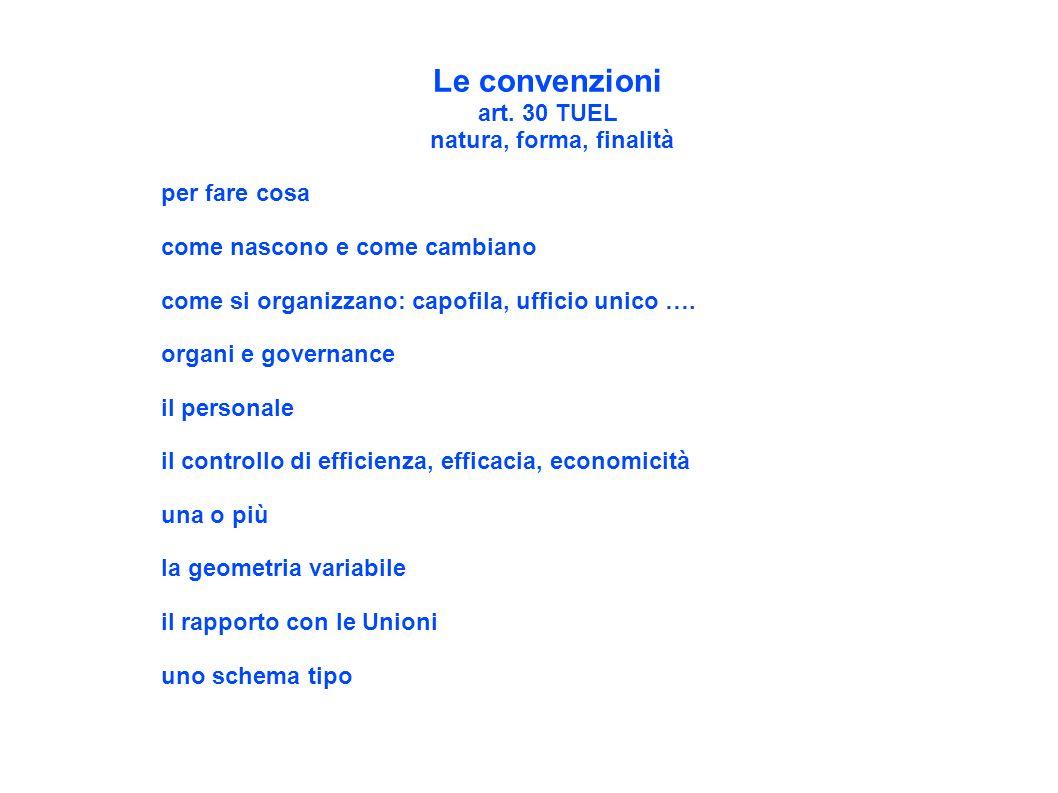 Le convenzioni art. 30 TUEL natura, forma, finalità per fare cosa come nascono e come cambiano come si organizzano: capofila, ufficio unico …. organi