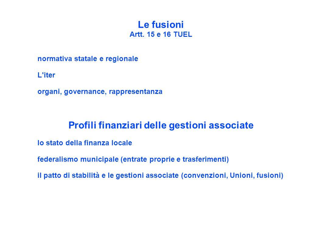 Le fusioni Artt. 15 e 16 TUEL normativa statale e regionale L'iter organi, governance, rappresentanza Profili finanziari delle gestioni associate lo s