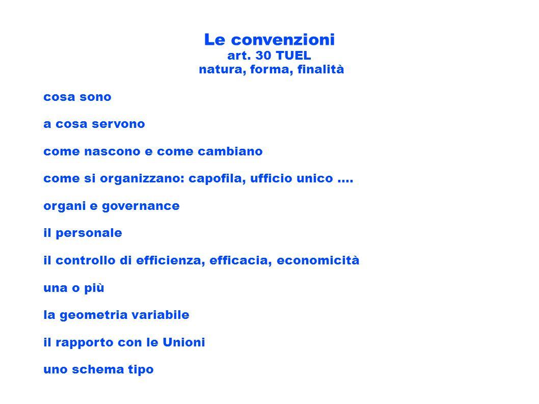 Le convenzioni art. 30 TUEL natura, forma, finalità cosa sono a cosa servono come nascono e come cambiano come si organizzano: capofila, ufficio unico
