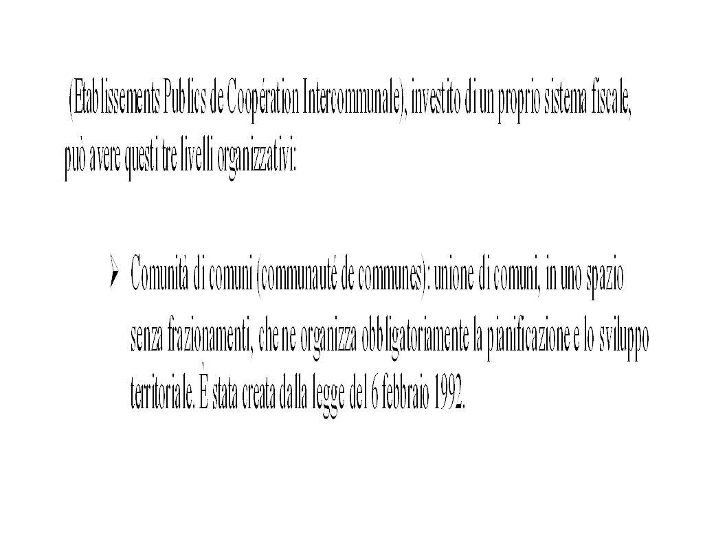 - Forme di impiego del personale nelle gestioni associate UNIONI DEI COMUNI – Focus > trasferimento art.