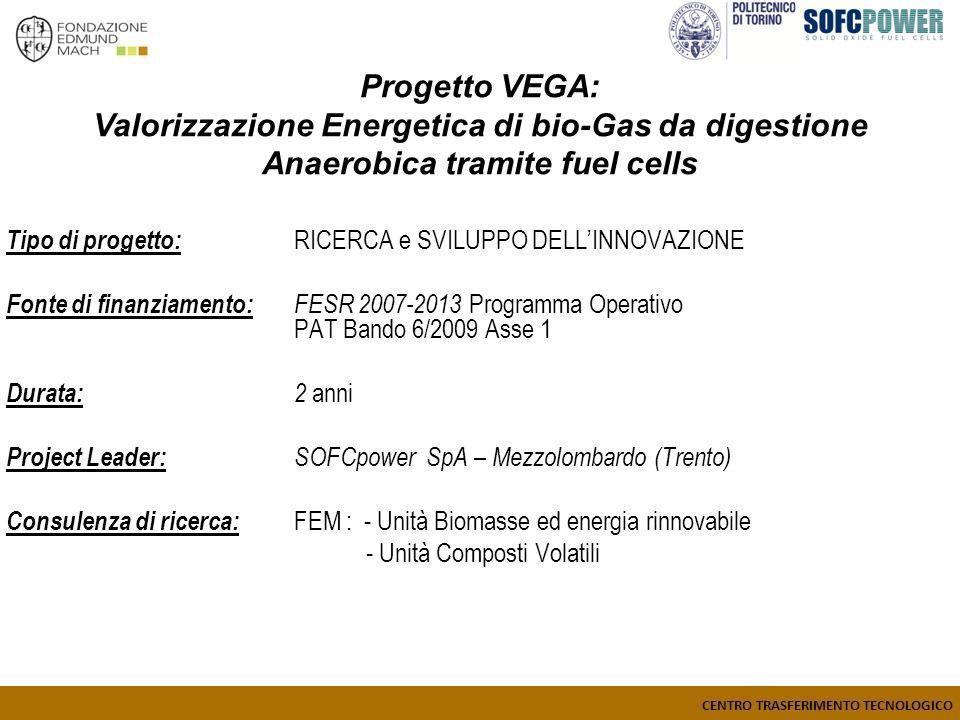 Progetto VEGA: Valorizzazione Energetica di bio-Gas da digestione Anaerobica tramite fuel cells Tipo di progetto: RICERCA e SVILUPPO DELLINNOVAZIONE Fonte di finanziamento: FESR 2007-2013 Programma Operativo PAT Bando 6/2009 Asse 1 Durata: 2 anni Project Leader: SOFCpower SpA – Mezzolombardo (Trento) Consulenza di ricerca: FEM : - Unità Biomasse ed energia rinnovabile - Unità Composti Volatili
