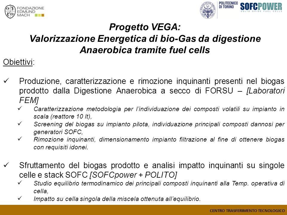 Obiettivi: Produzione, caratterizzazione e rimozione inquinanti presenti nel biogas prodotto dalla Digestione Anaerobica a secco di FORSU – [Laborator