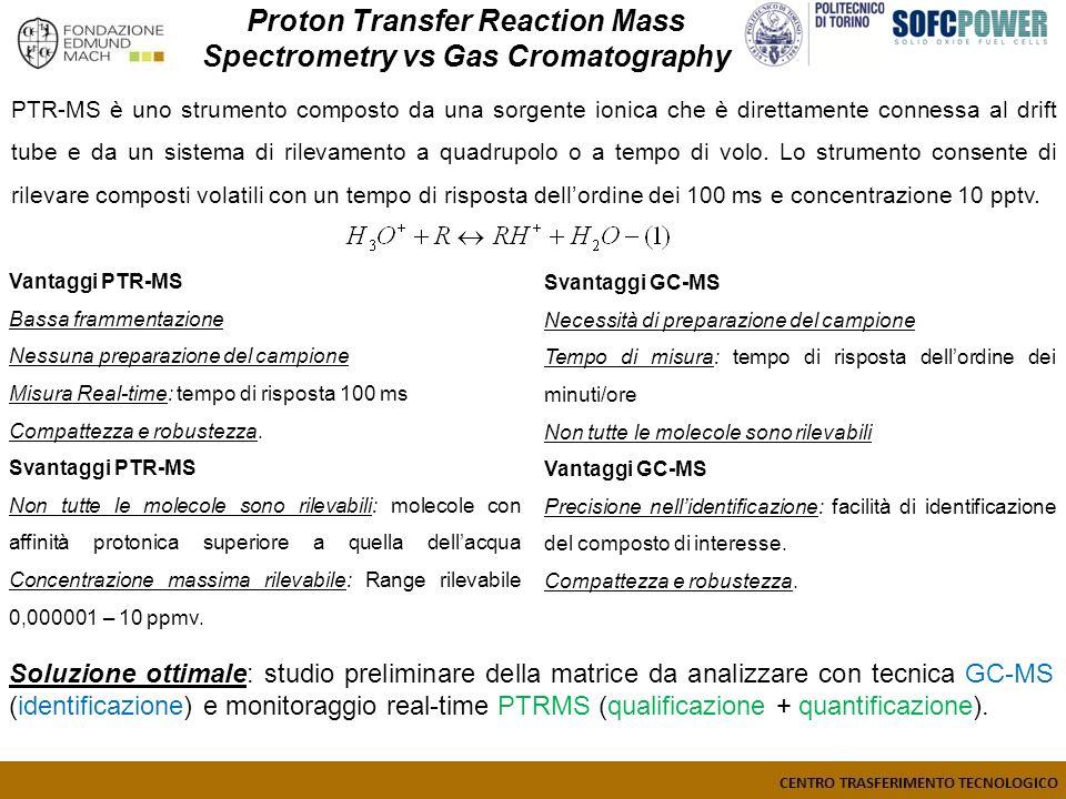 Vantaggi PTR-MS Bassa frammentazione Nessuna preparazione del campione Misura Real-time: tempo di risposta 100 ms Compattezza e robustezza. Svantaggi
