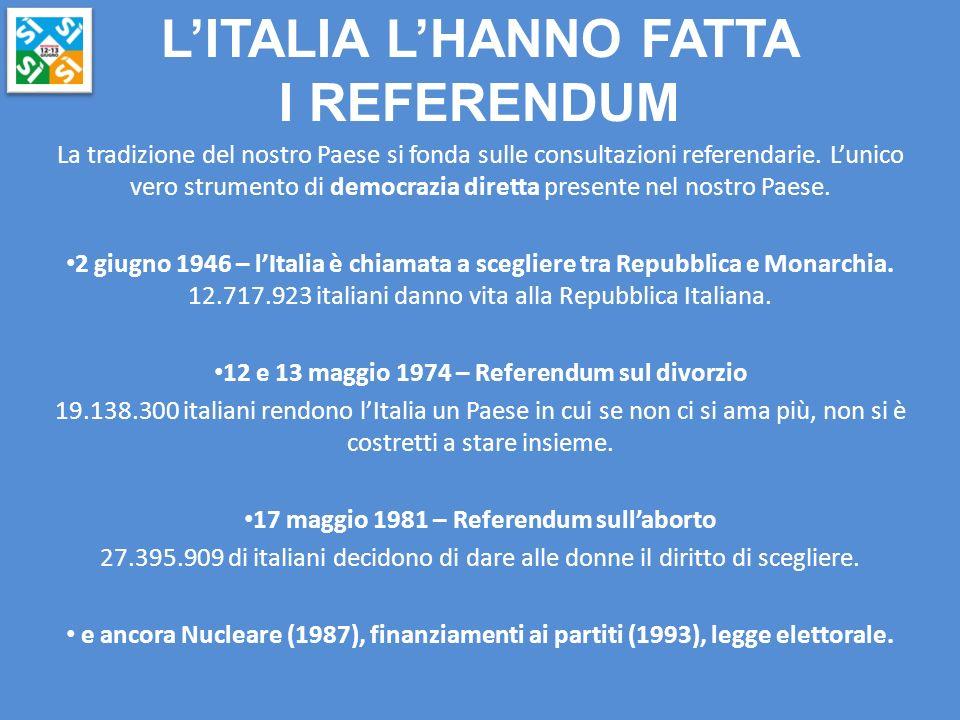 LITALIA LHANNO FATTA I REFERENDUM La tradizione del nostro Paese si fonda sulle consultazioni referendarie. Lunico vero strumento di democrazia dirett