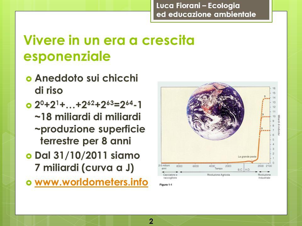 Luca Fiorani – Ecologia ed educazione ambientale Vivere in un era a crescita esponenziale Aneddoto sui chicchi di riso 2 0 +2 1 +…+2 62 +2 63 =2 64 -1 ~18 miliardi di miliardi ~produzione superficie terrestre per 8 anni Dal 31/10/2011 siamo 7 miliardi (curva a J) www.worldometers.info 2