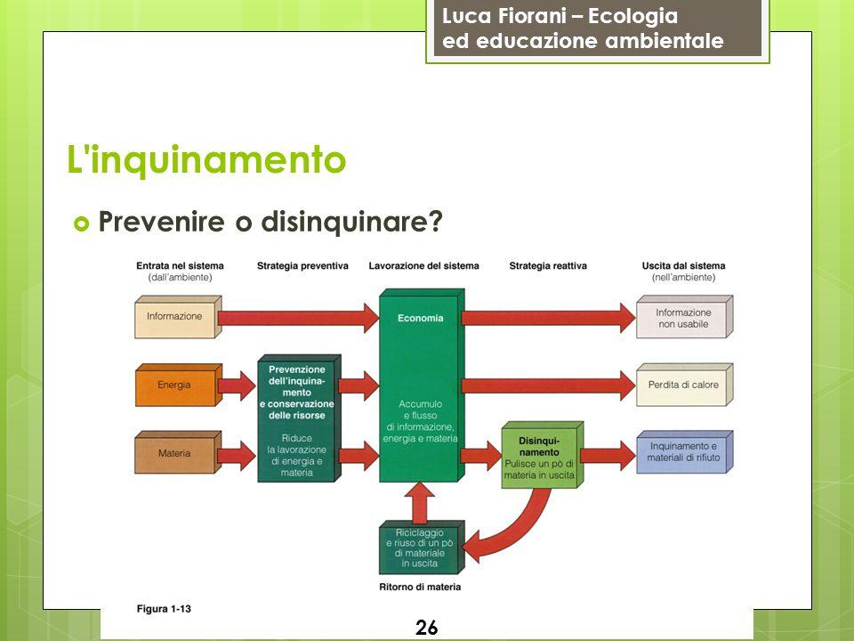 Luca Fiorani – Ecologia ed educazione ambientale L inquinamento Prevenire o disinquinare? 26