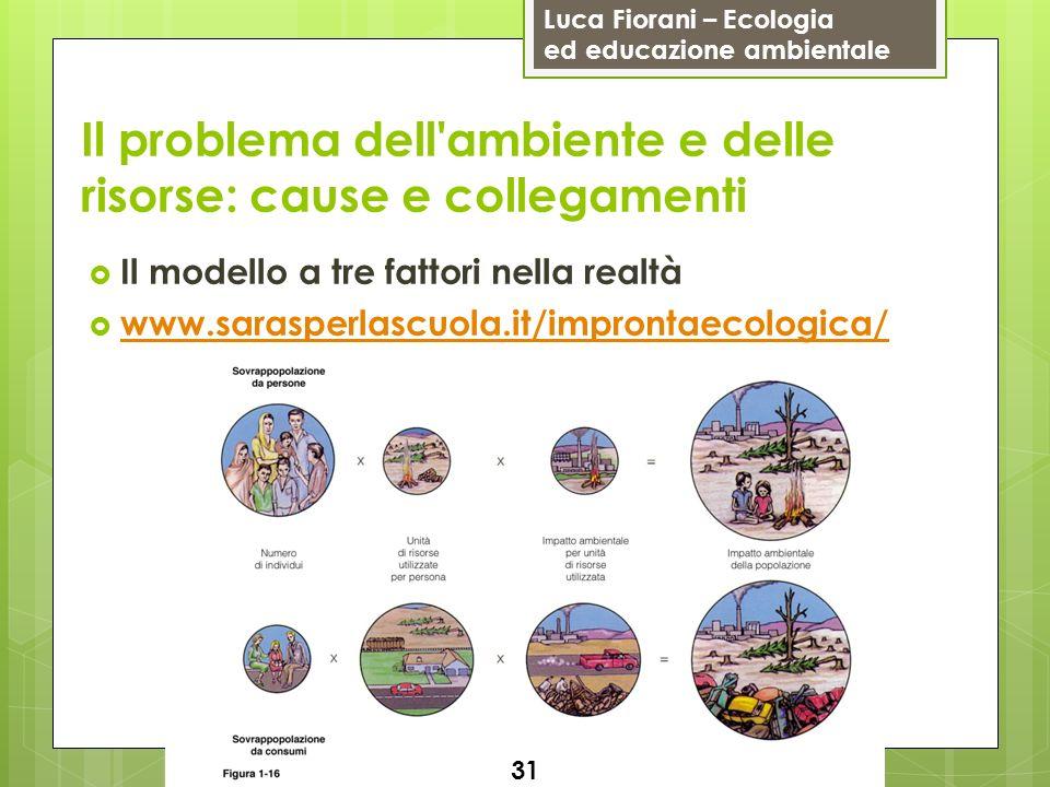 Luca Fiorani – Ecologia ed educazione ambientale Il problema dell ambiente e delle risorse: cause e collegamenti Il modello a tre fattori nella realtà www.sarasperlascuola.it/improntaecologica/ 31