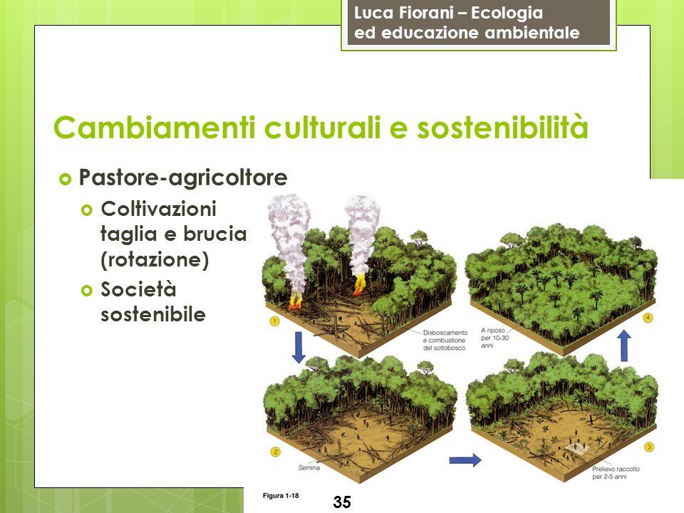 Luca Fiorani – Ecologia ed educazione ambientale Cambiamenti culturali e sostenibilità Pastore-agricoltore Coltivazioni taglia e brucia (rotazione) Società sostenibile 35