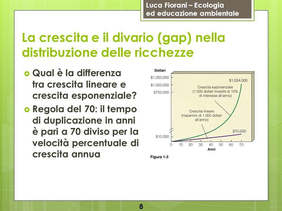 Luca Fiorani – Ecologia ed educazione ambientale La crescita e il divario (gap) nella distribuzione delle ricchezze Esempio: popolazione mondiale velocità percentuale di crescita annua: 1.15% (nel 2011) 70/1.15=61 anni (se non cambia la crescita) 9