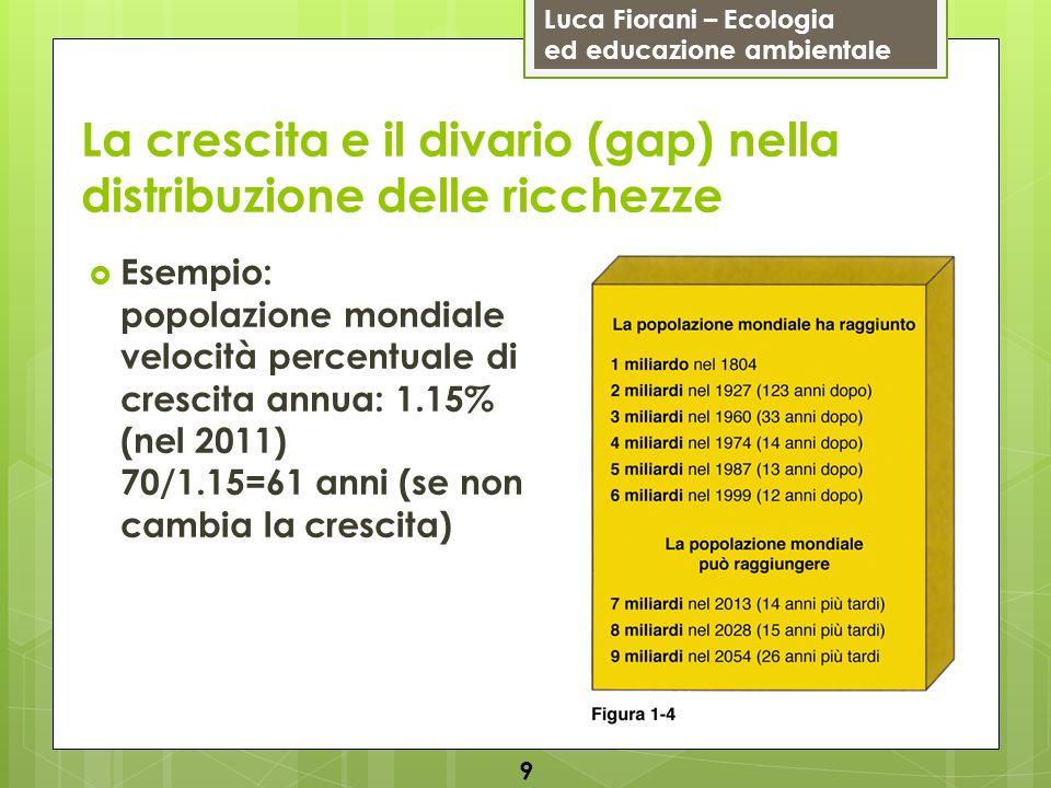 Luca Fiorani – Ecologia ed educazione ambientale La crescita e il divario (gap) nella distribuzione delle ricchezze 48% terre emerse è disturbato (73% aree abitabili) 10