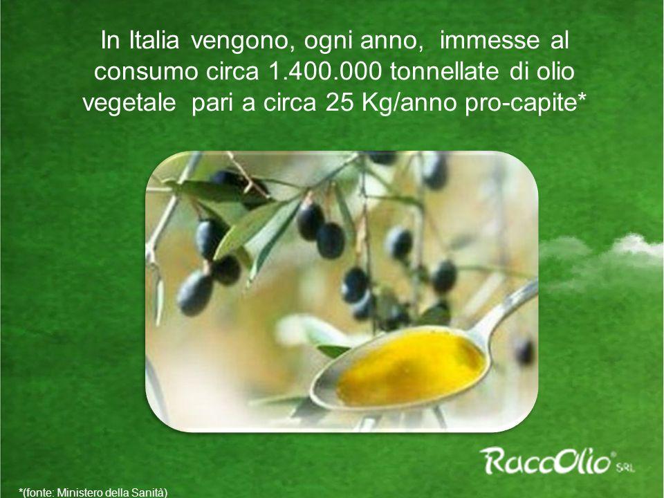 In Italia vengono, ogni anno, immesse al consumo circa 1.400.000 tonnellate di olio vegetale pari a circa 25 Kg/anno pro-capite* *(fonte: Ministero de