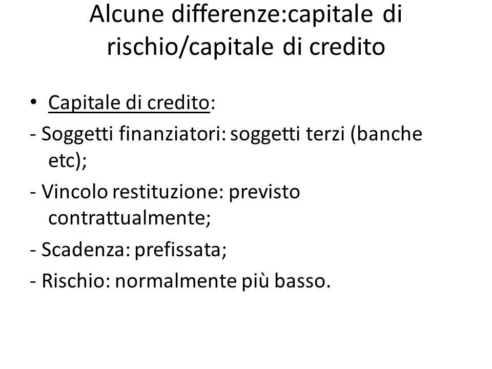Alcune differenze:capitale di rischio/capitale di credito Capitale di credito: - Soggetti finanziatori: soggetti terzi (banche etc); - Vincolo restitu