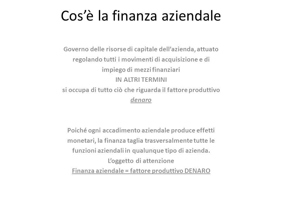Cosè la finanza aziendale Governo delle risorse di capitale dellazienda, attuato regolando tutti i movimenti di acquisizione e di impiego di mezzi fin