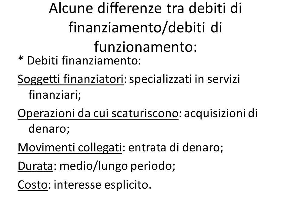 Alcune differenze tra debiti di finanziamento/debiti di funzionamento: * Debiti finanziamento: Soggetti finanziatori: specializzati in servizi finanzi