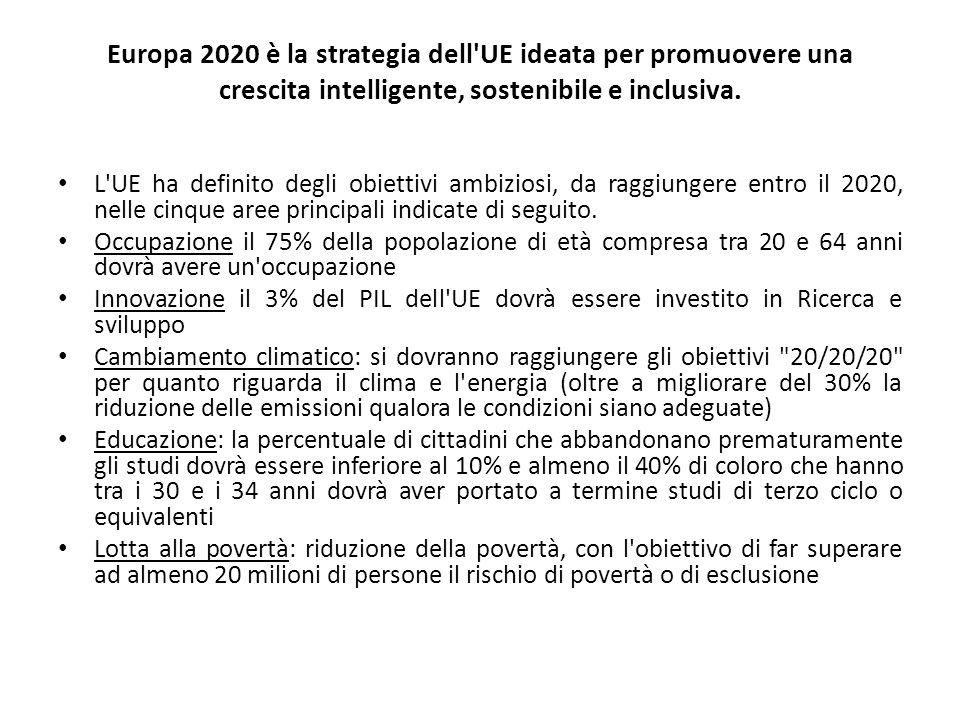 Europa 2020 è la strategia dell'UE ideata per promuovere una crescita intelligente, sostenibile e inclusiva. L'UE ha definito degli obiettivi ambizios