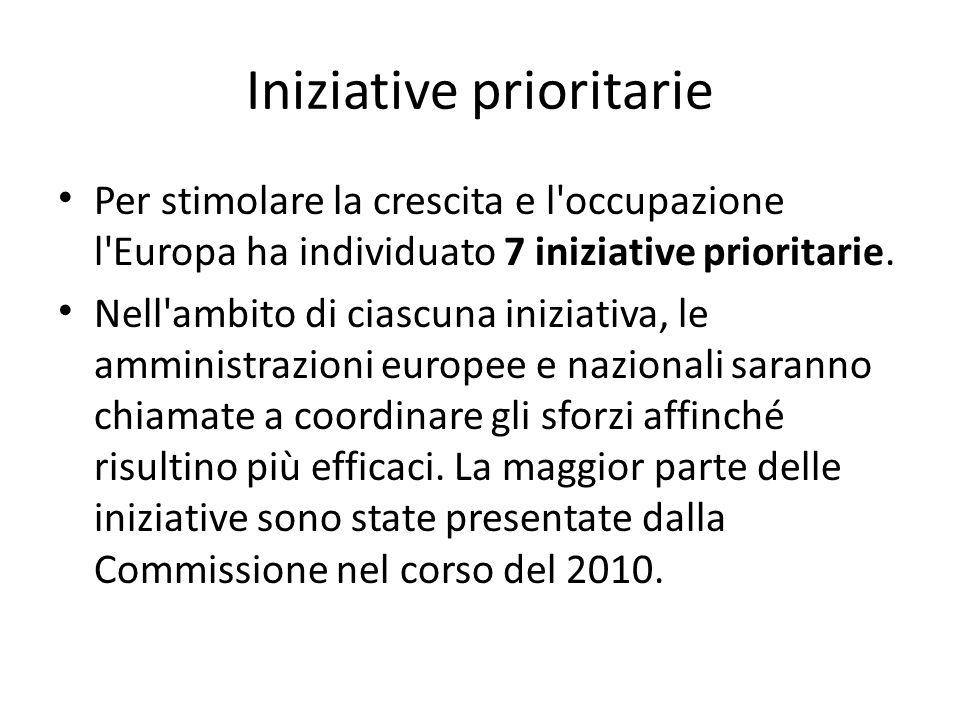 Iniziative prioritarie Per stimolare la crescita e l'occupazione l'Europa ha individuato 7 iniziative prioritarie. Nell'ambito di ciascuna iniziativa,