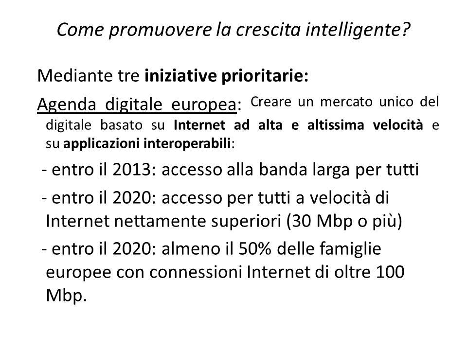 Come promuovere la crescita intelligente? Mediante tre iniziative prioritarie: Agenda digitale europea: Creare un mercato unico del digitale basato su