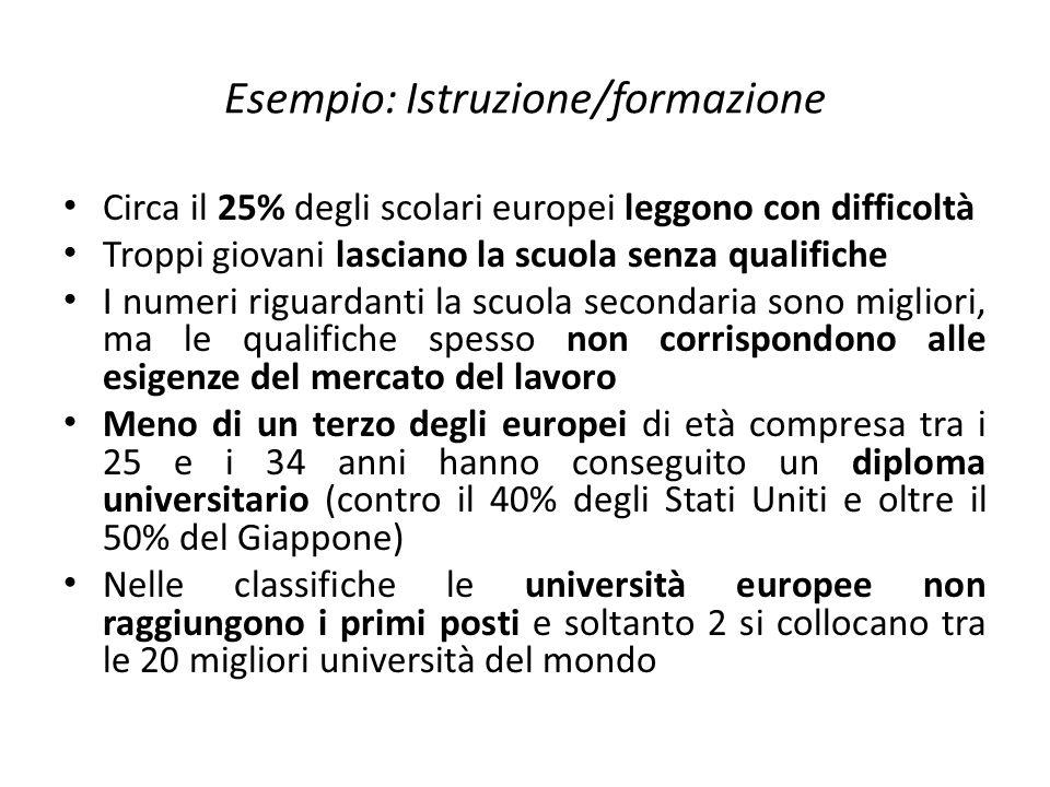 Esempio: Istruzione/formazione Circa il 25% degli scolari europei leggono con difficoltà Troppi giovani lasciano la scuola senza qualifiche I numeri r
