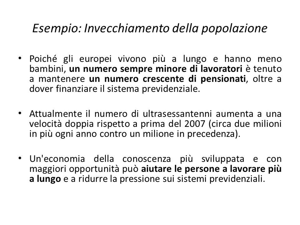 Esempio: Invecchiamento della popolazione Poiché gli europei vivono più a lungo e hanno meno bambini, un numero sempre minore di lavoratori è tenuto a