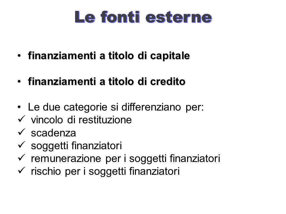 Le due categorie si differenziano per: vincolo di restituzione scadenza soggetti finanziatori remunerazione per i soggetti finanziatori rischio per i soggetti finanziatori