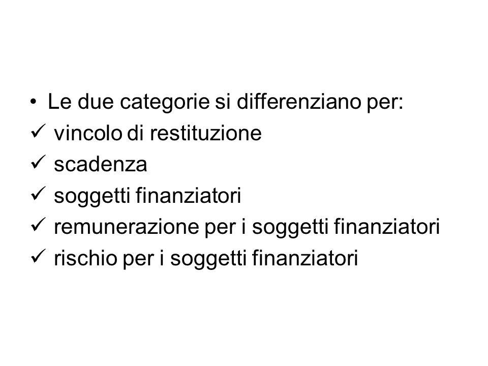 Le due categorie si differenziano per: vincolo di restituzione scadenza soggetti finanziatori remunerazione per i soggetti finanziatori rischio per i