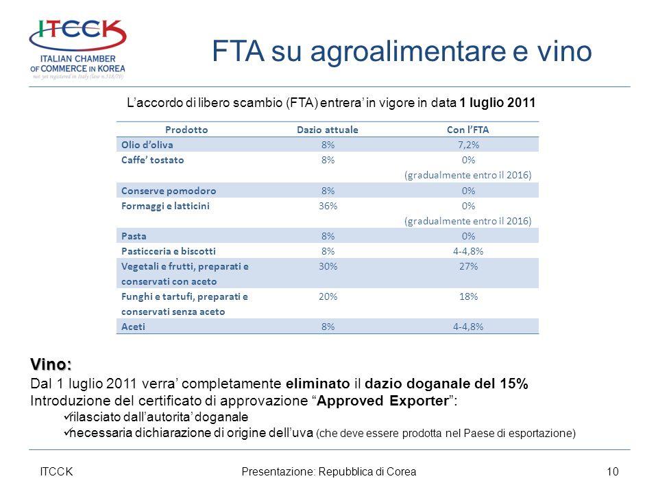FTA su agroalimentare e vino ITCCKPresentazione: Repubblica di Corea10 ProdottoDazio attualeCon lFTA Olio doliva8%7,2% Caffe tostato8% 0% (gradualmente entro il 2016) Conserve pomodoro8%0% Formaggi e latticini36% 0% (gradualmente entro il 2016) Pasta8%0% Pasticceria e biscotti8%4-4,8% Vegetali e frutti, preparati e conservati con aceto 30%27% Funghi e tartufi, preparati e conservati senza aceto 20%18% Aceti8%4-4,8% Laccordo di libero scambio (FTA) entrera in vigore in data 1 luglio 2011 Vino: Dal 1 luglio 2011 verra completamente eliminato il dazio doganale del 15% Introduzione del certificato di approvazione Approved Exporter: rilasciato dallautorita doganale necessaria dichiarazione di origine delluva (che deve essere prodotta nel Paese di esportazione)