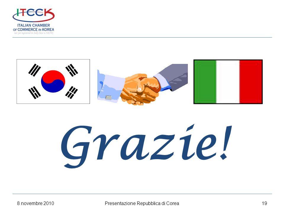 8 novembre 201019Presentazione Repubblica di Corea Grazie!
