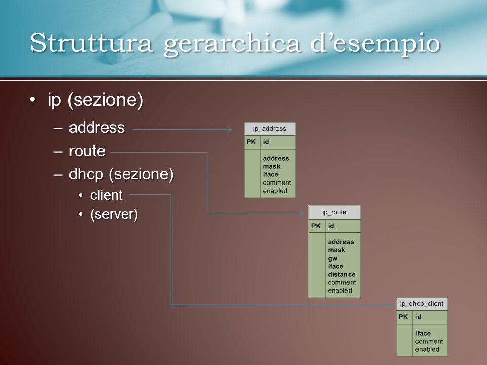 Struttura gerarchica desempio ip (sezione)ip (sezione) –address –route –dhcp (sezione) clientclient (server)(server)