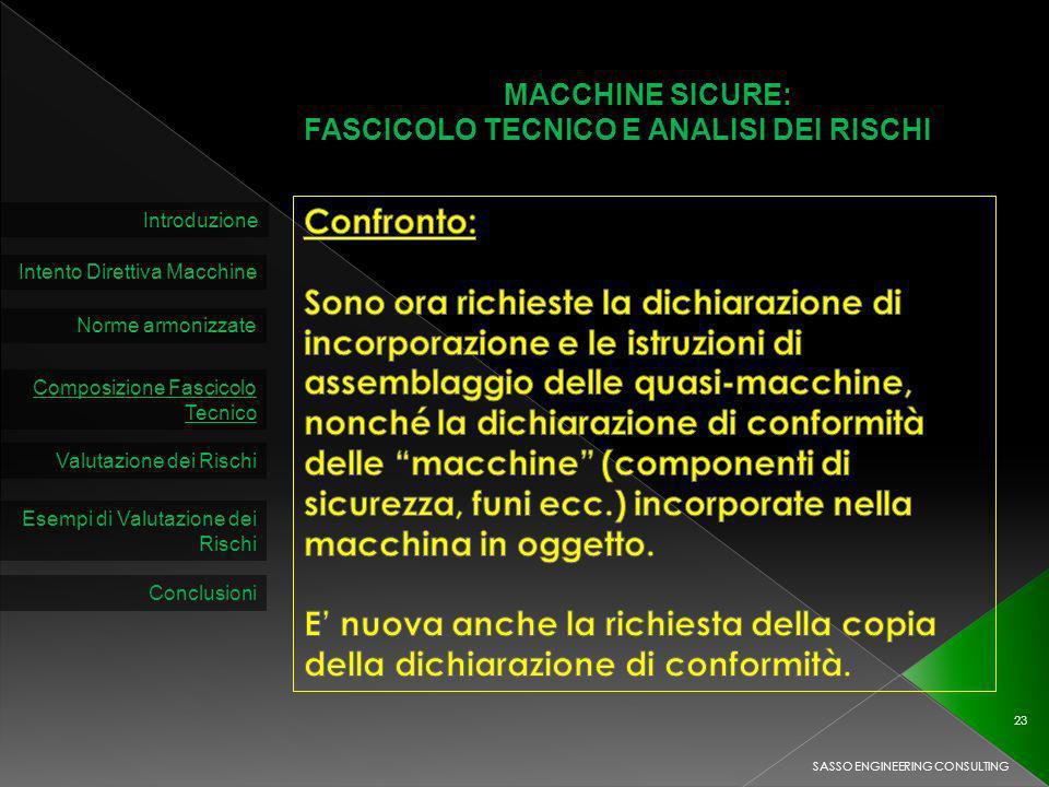 MACCHINE SICURE: FASCICOLO TECNICO E ANALISI DEI RISCHI Introduzione Intento Direttiva Macchine Norme armonizzate Composizione Fascicolo Tecnico Valutazione dei Rischi SASSO ENGINEERING CONSULTING 23 Esempi di Valutazione dei Rischi Conclusioni
