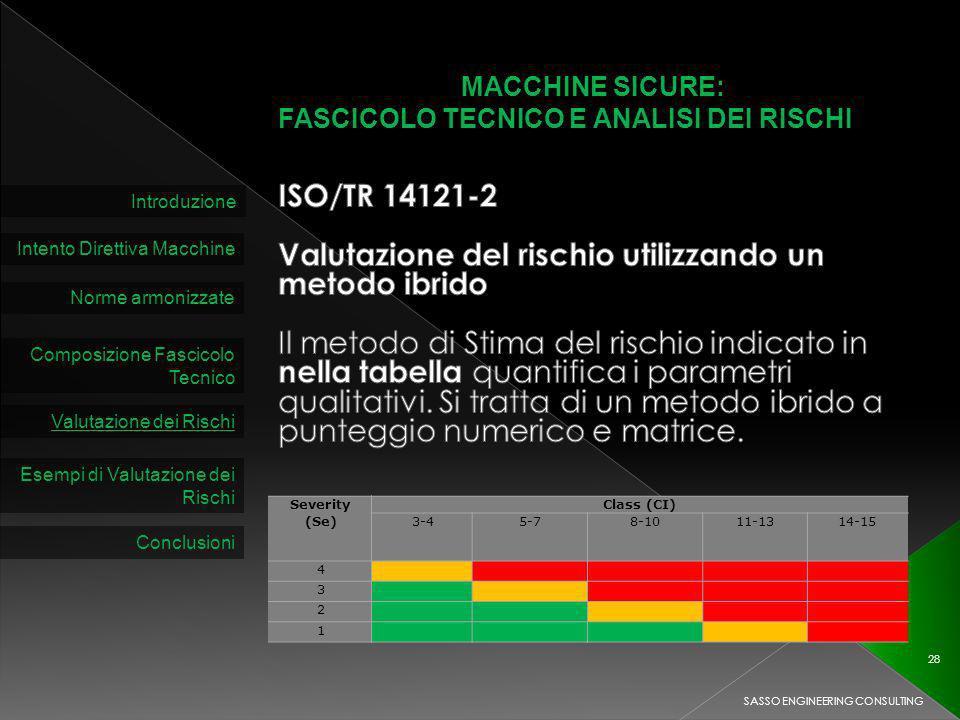 MACCHINE SICURE: FASCICOLO TECNICO E ANALISI DEI RISCHI Introduzione Intento Direttiva Macchine Norme armonizzate Composizione Fascicolo Tecnico Valutazione dei Rischi SASSO ENGINEERING CONSULTING 28 Esempi di Valutazione dei Rischi Conclusioni Severity (Se) Class (CI) 3-45-78-1011-1314-15 4 3 2 1