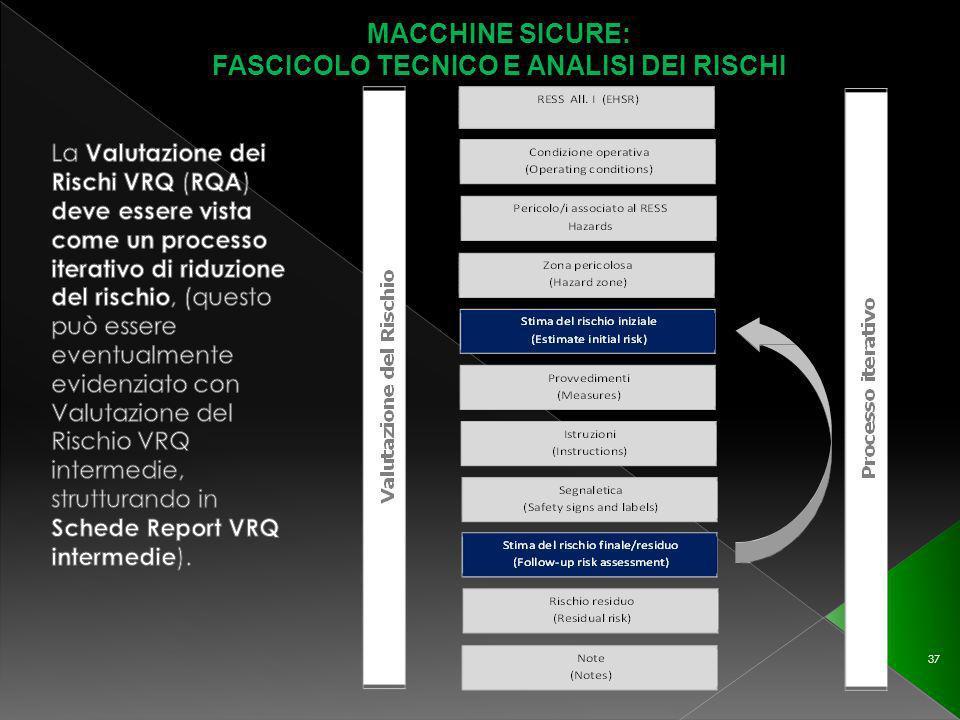 MACCHINE SICURE: FASCICOLO TECNICO E ANALISI DEI RISCHI 37