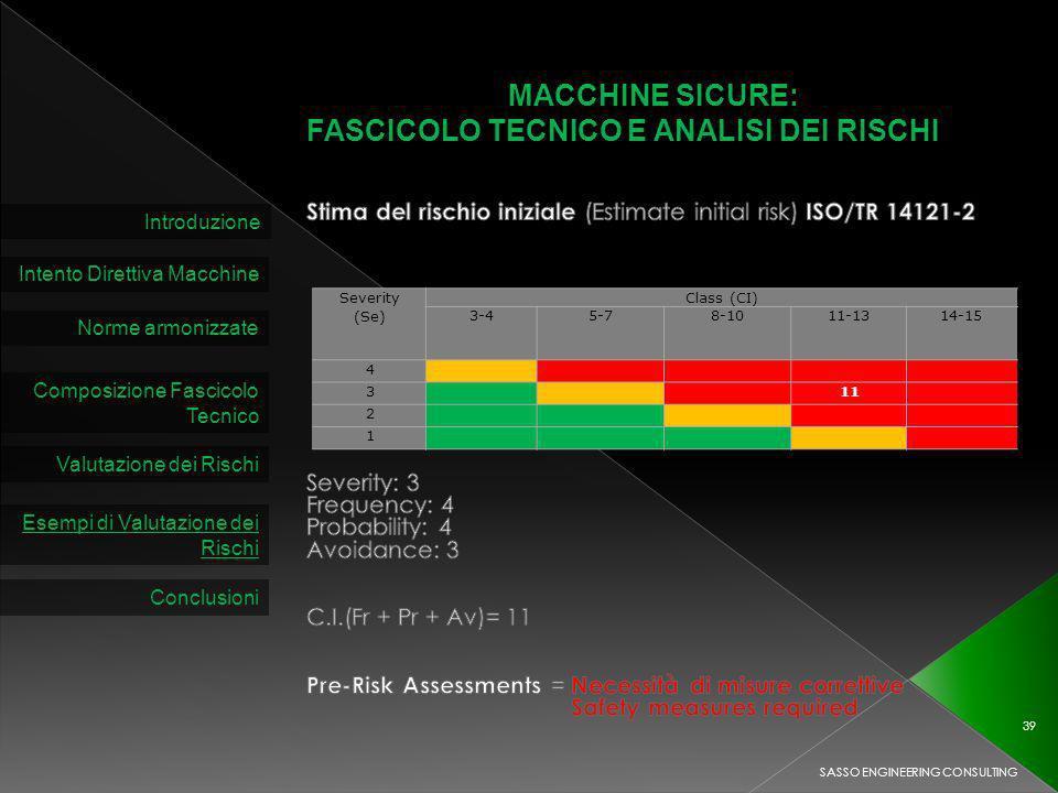 MACCHINE SICURE: FASCICOLO TECNICO E ANALISI DEI RISCHI Introduzione Intento Direttiva Macchine Norme armonizzate Composizione Fascicolo Tecnico Valutazione dei Rischi SASSO ENGINEERING CONSULTING 39 Esempi di Valutazione dei Rischi Conclusioni Severity (Se) Class (CI) 3-45-78-1011-1314-15 4 311 2 1