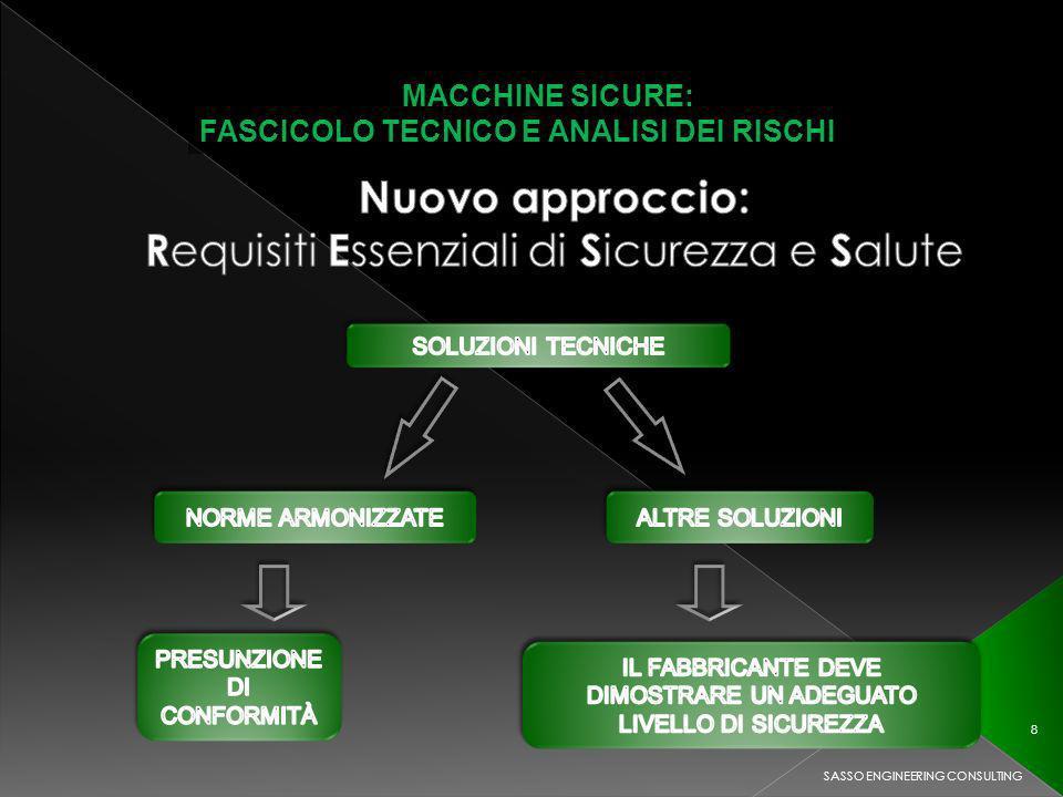 MACCHINE SICURE: FASCICOLO TECNICO E ANALISI DEI RISCHI SASSO ENGINEERING CONSULTING 8