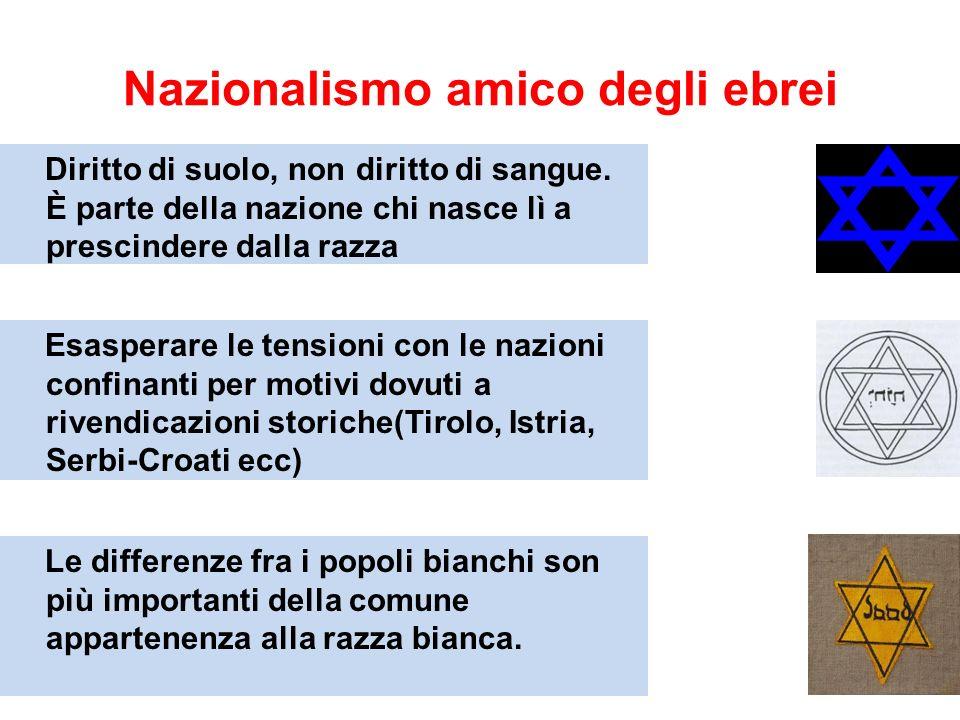 Nazionalismo amico degli ebrei Diritto di suolo, non diritto di sangue. È parte della nazione chi nasce lì a prescindere dalla razza Esasperare le ten