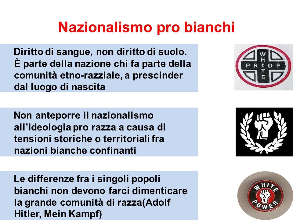 Nazionalismo pro bianchi Diritto di sangue, non diritto di suolo. È parte della nazione chi fa parte della comunità etno-razziale, a prescinder dal lu