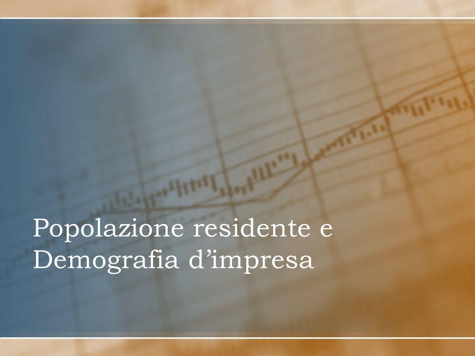 Popolazione residente e Demografia dimpresa