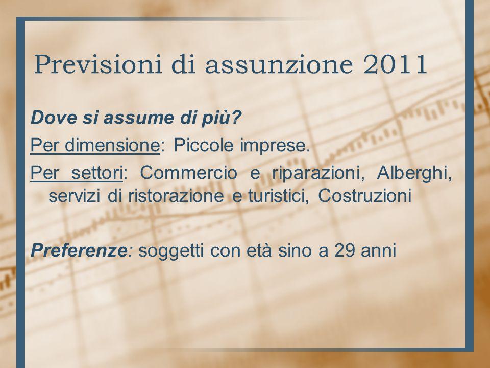 Previsioni di assunzione 2011 Dove si assume di più? Per dimensione: Piccole imprese. Per settori: Commercio e riparazioni, Alberghi, servizi di risto