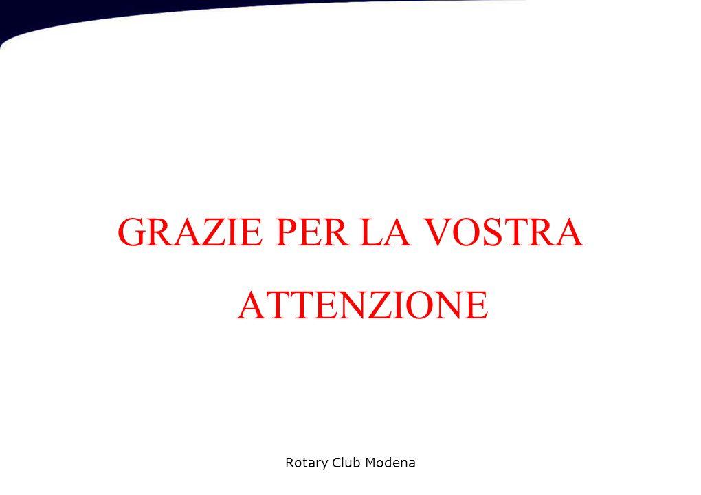 GRAZIE PER LA VOSTRA ATTENZIONE Rotary Club Modena