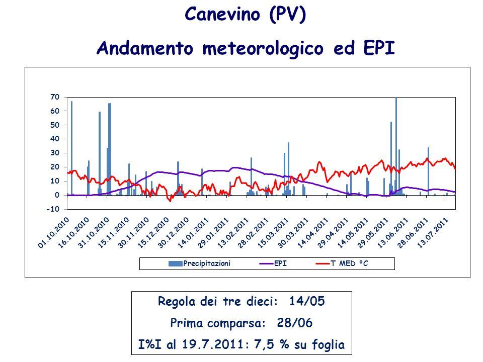 Canevino (PV) Andamento meteorologico ed EPI Regola dei tre dieci: 14/05 Prima comparsa: 28/06 I%I al 19.7.2011: 7,5 % su foglia