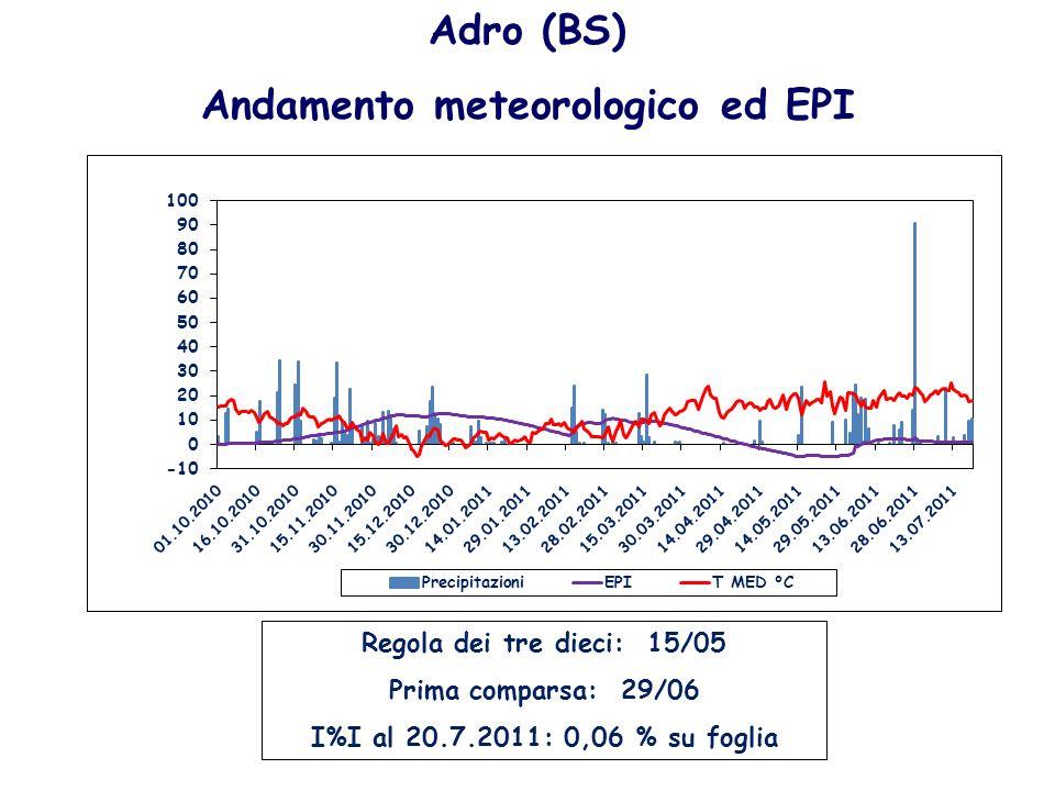 Adro (BS) Andamento meteorologico ed EPI Regola dei tre dieci: 15/05 Prima comparsa: 29/06 I%I al 20.7.2011: 0,06 % su foglia