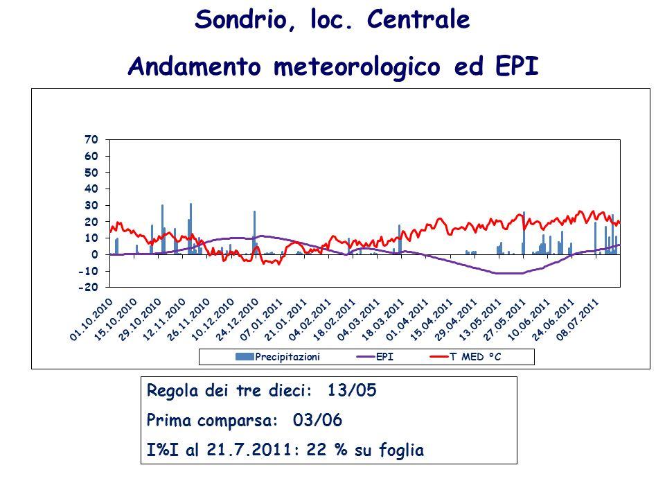 Sondrio, loc. Centrale Andamento meteorologico ed EPI Regola dei tre dieci: 13/05 Prima comparsa: 03/06 I%I al 21.7.2011: 22 % su foglia