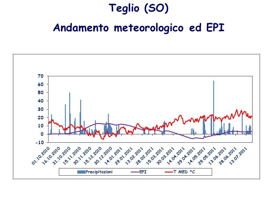 Teglio (SO) Andamento meteorologico ed EPI