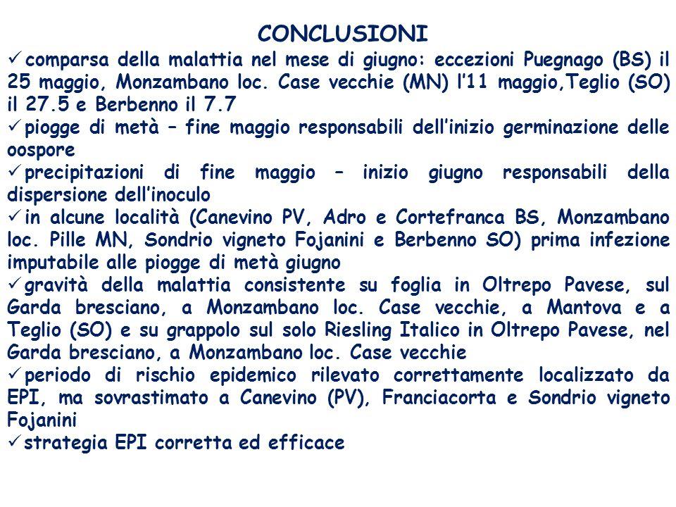 CONCLUSIONI comparsa della malattia nel mese di giugno: eccezioni Puegnago (BS) il 25 maggio, Monzambano loc. Case vecchie (MN) l11 maggio,Teglio (SO)
