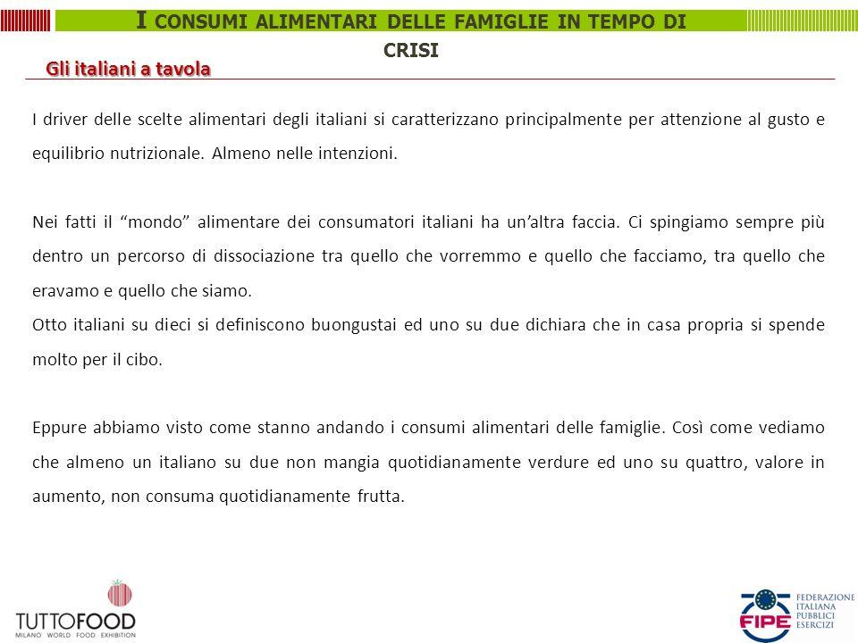 I CONSUMI ALIMENTARI DELLE FAMIGLIE IN TEMPO DI CRISI I driver delle scelte alimentari degli italiani si caratterizzano principalmente per attenzione al gusto e equilibrio nutrizionale.