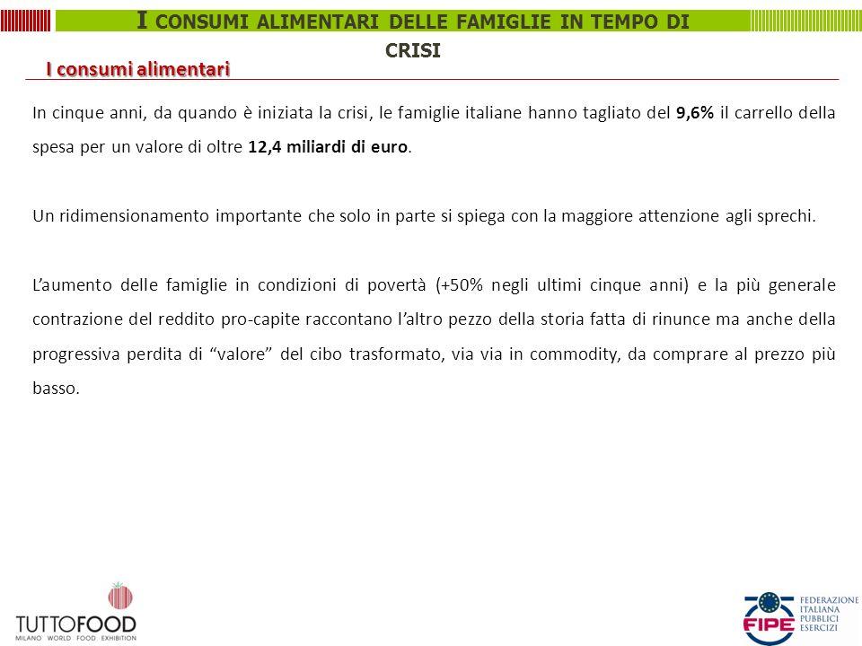 I CONSUMI ALIMENTARI DELLE FAMIGLIE IN TEMPO DI CRISI In cinque anni, da quando è iniziata la crisi, le famiglie italiane hanno tagliato del 9,6% il carrello della spesa per un valore di oltre 12,4 miliardi di euro.