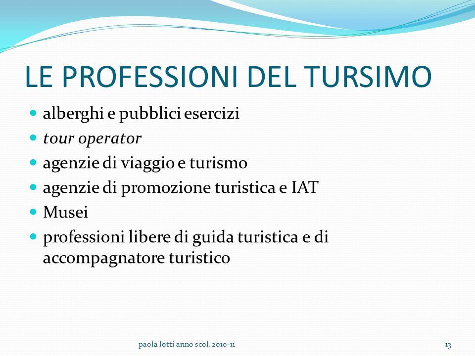 LE PROFESSIONI DEL TURSIMO alberghi e pubblici esercizi tour operator agenzie di viaggio e turismo agenzie di promozione turistica e IAT Musei profess
