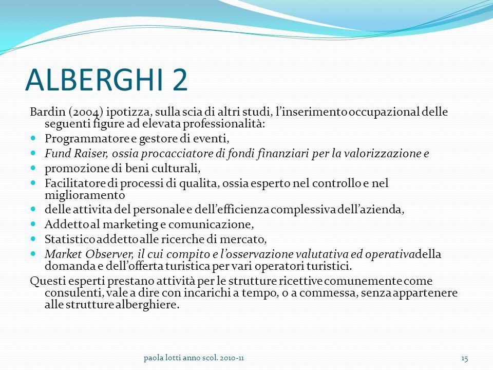 ALBERGHI 2 Bardin (2004) ipotizza, sulla scia di altri studi, linserimento occupazional delle seguenti figure ad elevata professionalità: Programmator