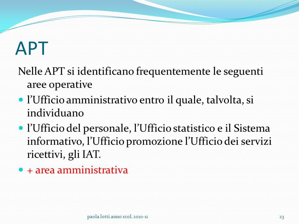APT Nelle APT si identificano frequentemente le seguenti aree operative lUfficio amministrativo entro il quale, talvolta, si individuano lUfficio del