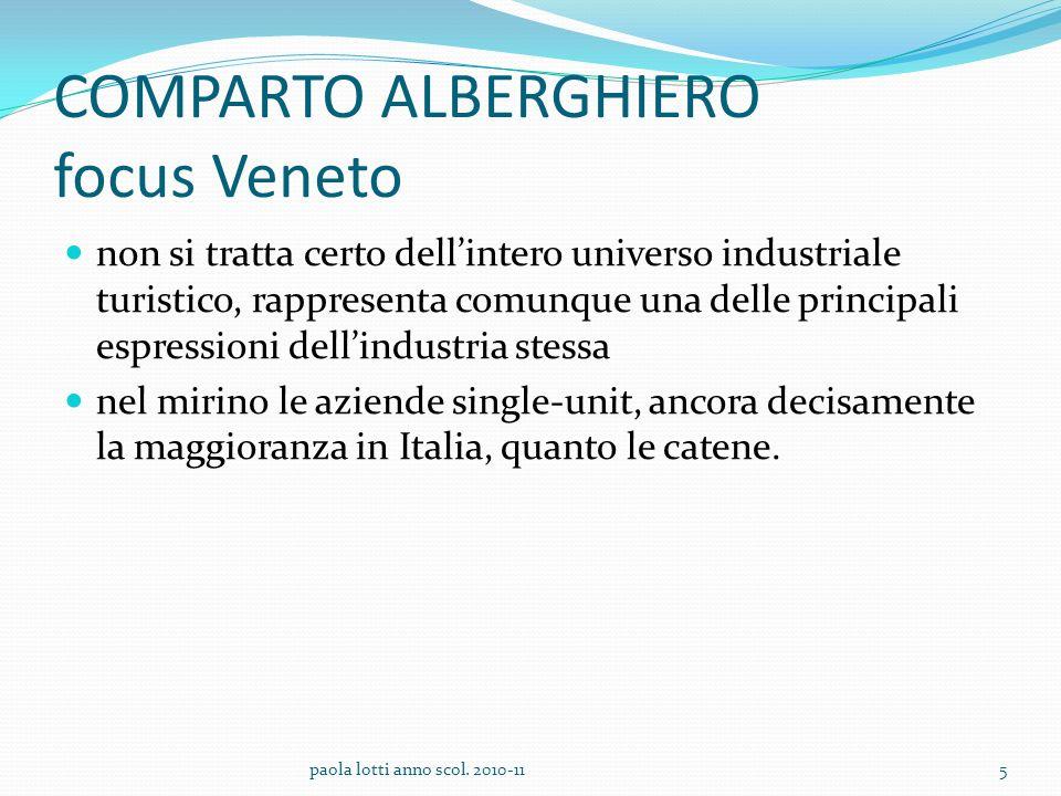 COMPARTO ALBERGHIERO focus Veneto non si tratta certo dellintero universo industriale turistico, rappresenta comunque una delle principali espressioni