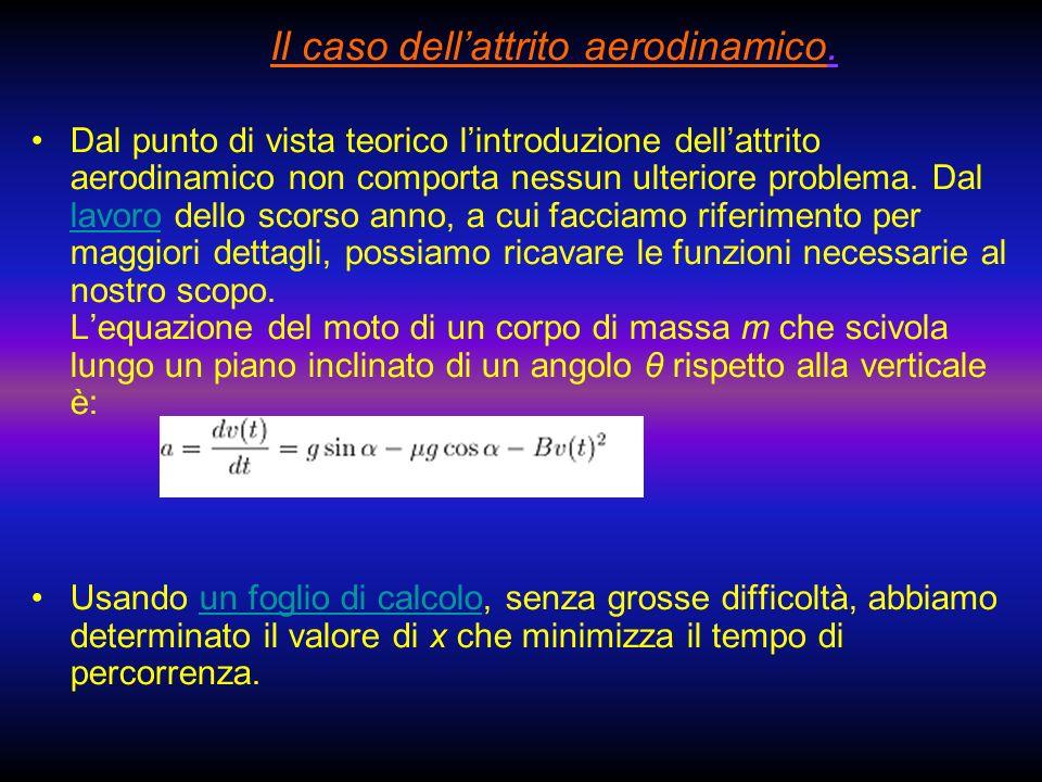 Il caso dellattrito aerodinamico. Dal punto di vista teorico lintroduzione dellattrito aerodinamico non comporta nessun ulteriore problema. Dal lavoro